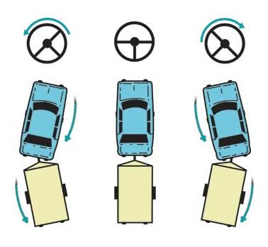 Скорость движения с прицепом на легковом автомобиле