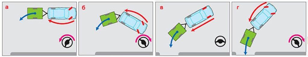 Как ездить с прицепом